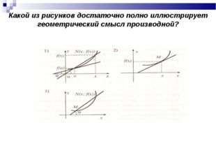 Какой из рисунков достаточно полно иллюстрирует геометрический смысл производ