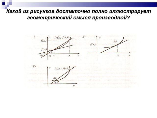 Какой из рисунков достаточно полно иллюстрирует геометрический смысл производ...