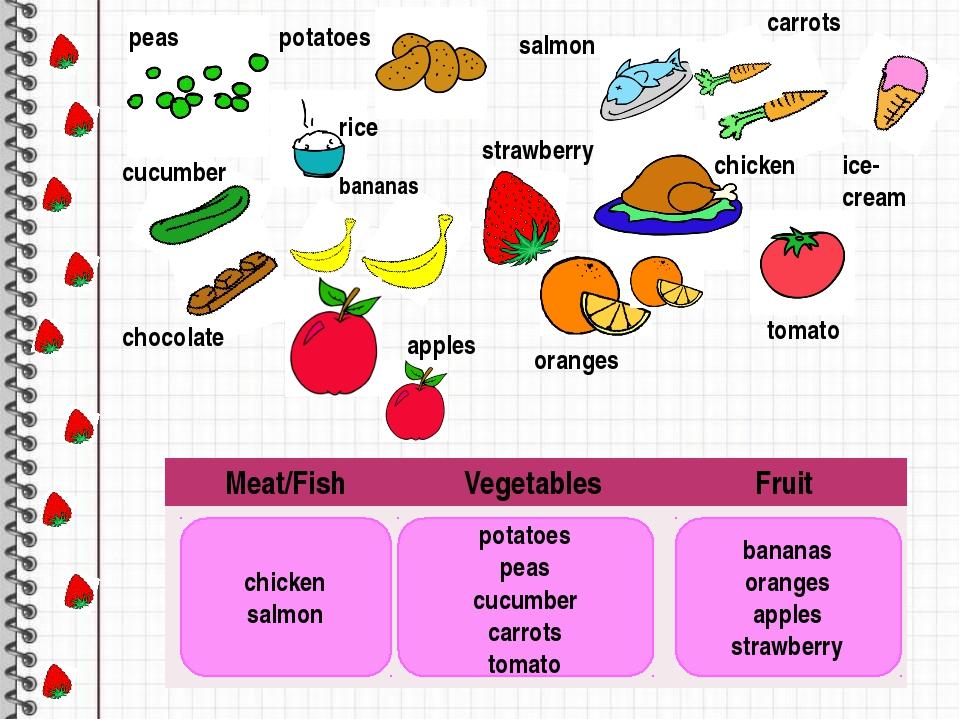 peas potatoes salmon rice carrots strawberry ice-cream chicken cucumber bana...