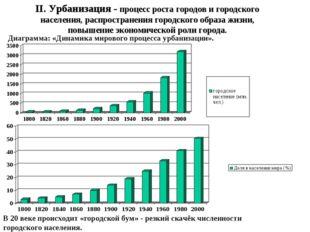 II. Урбанизация - процесс роста городов и городского населения, распространен