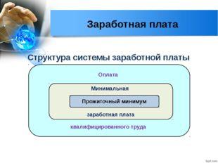 Заработная плата Структура системы заработной платы Оплата квалифицированного