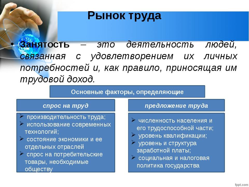 Рынок труда Занятость – это деятельность людей, связанная с удовлетворением и...