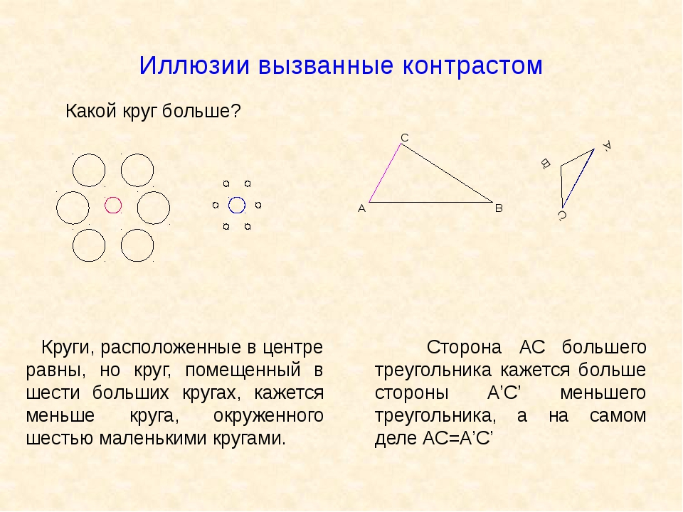 Иллюзии вызванные контрастом Круги, расположенные в центре равны, но круг, по...
