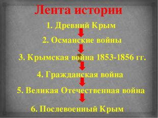 Лента истории 1. Древний Крым 2. Османские войны 3. Крымская война 1853-1856