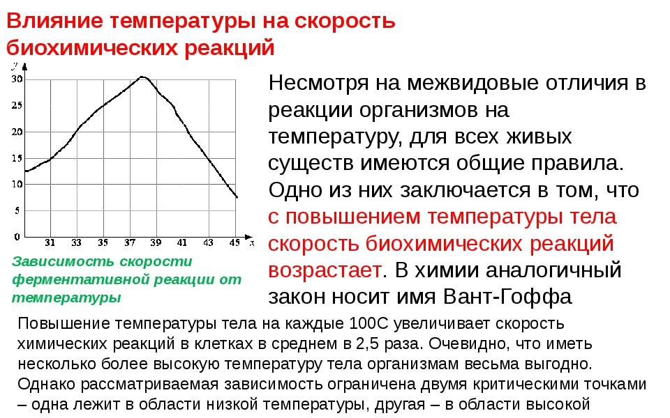 Несмотря на межвидовые отличия в реакции организмов на температуру, для всех...
