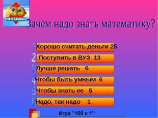 Хорошо считать деньги 25 Поступить в ВУЗ 13 Лучше решать 6 Чтобы быть умным
