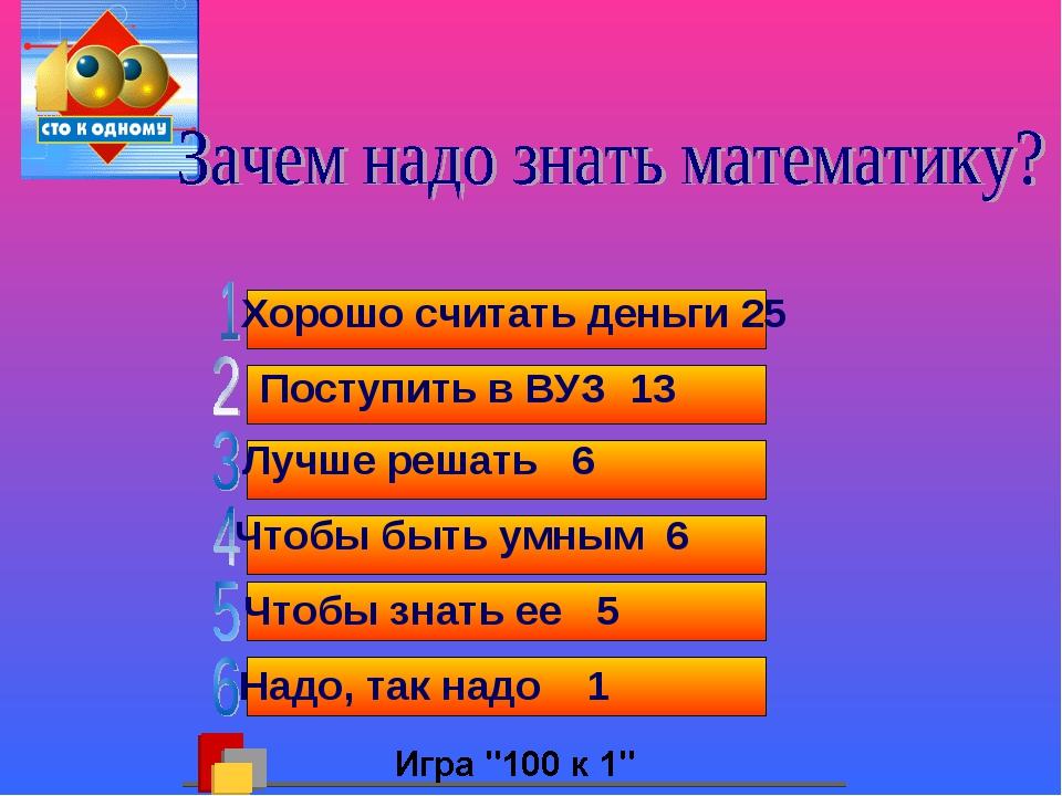 Хорошо считать деньги 25 Поступить в ВУЗ 13 Лучше решать 6 Чтобы быть умным...
