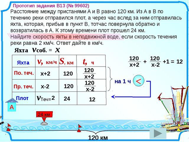 Расстояние между пристанями A и B равно 120 км. Из A в B по течению реки отп...