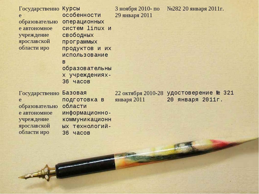 Государственное образовательное автономное учреждение ярославской области иро...