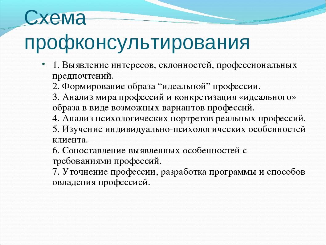 Схема профконсультирования 1. Выявление интересов, склонностей, профессиональ...