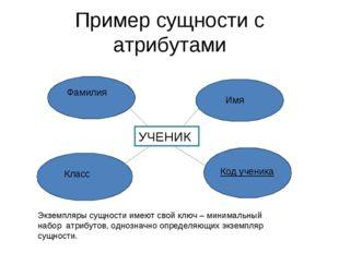 Пример сущности с атрибутами УЧЕНИК Фамилия Имя Класс Код ученика Экземпляры
