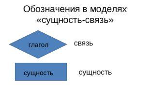 Обозначения в моделях «сущность-связь» глагол связь сущность сущность