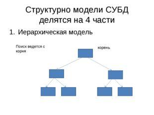 Структурно модели СУБД делятся на 4 части Иерархическая модель корень Поиск в