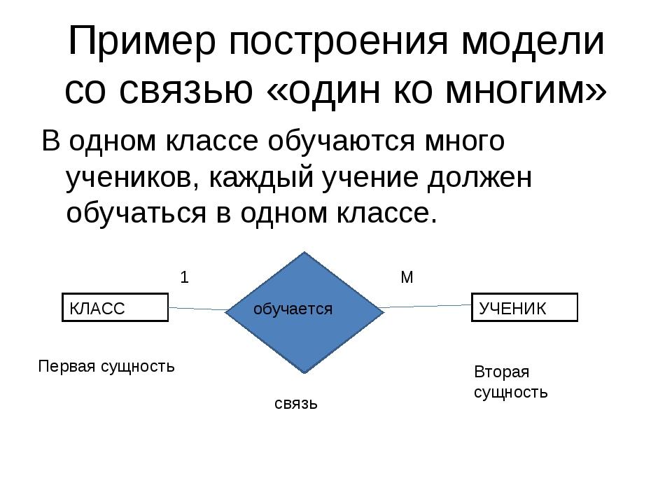 Пример построения модели со связью «один ко многим» В одном классе обучаются...