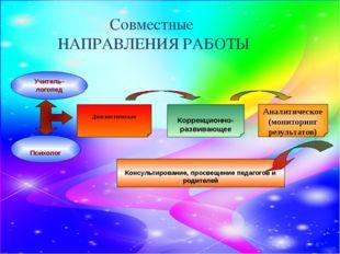 Совместные НАПРАВЛЕНИЯ РАБОТЫ Учитель-логопед Психолог Диагностическое Коррек