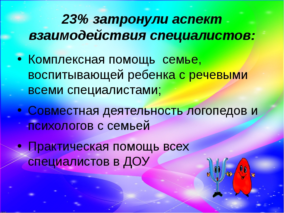 23% затронули аспект взаимодействия специалистов: Комплексная помощь семье, в...