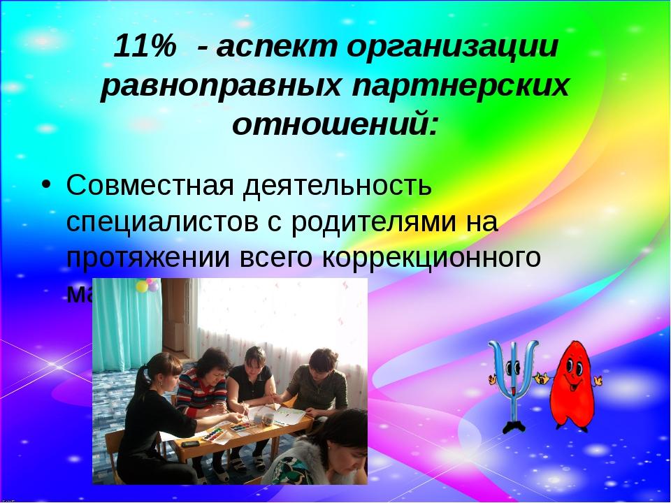 11% - аспект организации равноправных партнерских отношений: Совместная деяте...