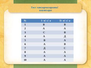 Тест тапсырмаларының жауаптары № I-нұсқа II-нұсқа 1 В В 2 А А 3 С В 4 А Д 5