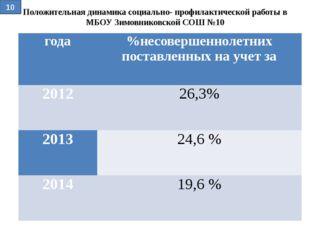 Положительная динамика социально- профилактической работы в МБОУ Зимовниковск