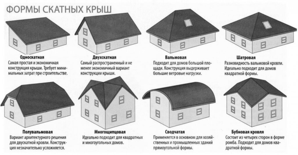 J:\теплый дом\формы крыш.jpg