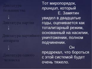 Диктатура большинства Диктатура партии Диктатура партийного аппарата Диктатур