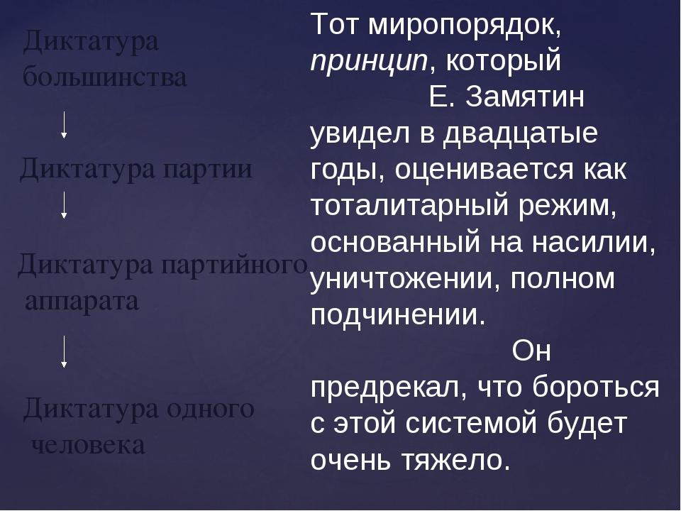 Диктатура большинства Диктатура партии Диктатура партийного аппарата Диктатур...