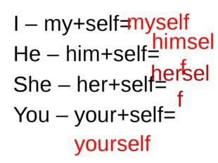 I – my+self= He – him+self= She – her+self= You – your+self= myself himself h