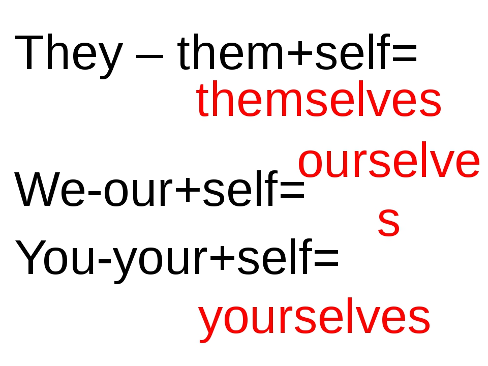 They – them+self= We-our+self= You-your+self= themselves ourselves yourselves