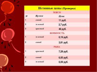 Истинные цены (Проверка) МЯСО №Ярлык Цена 1синий11 руб. 2зеленый2,7 р