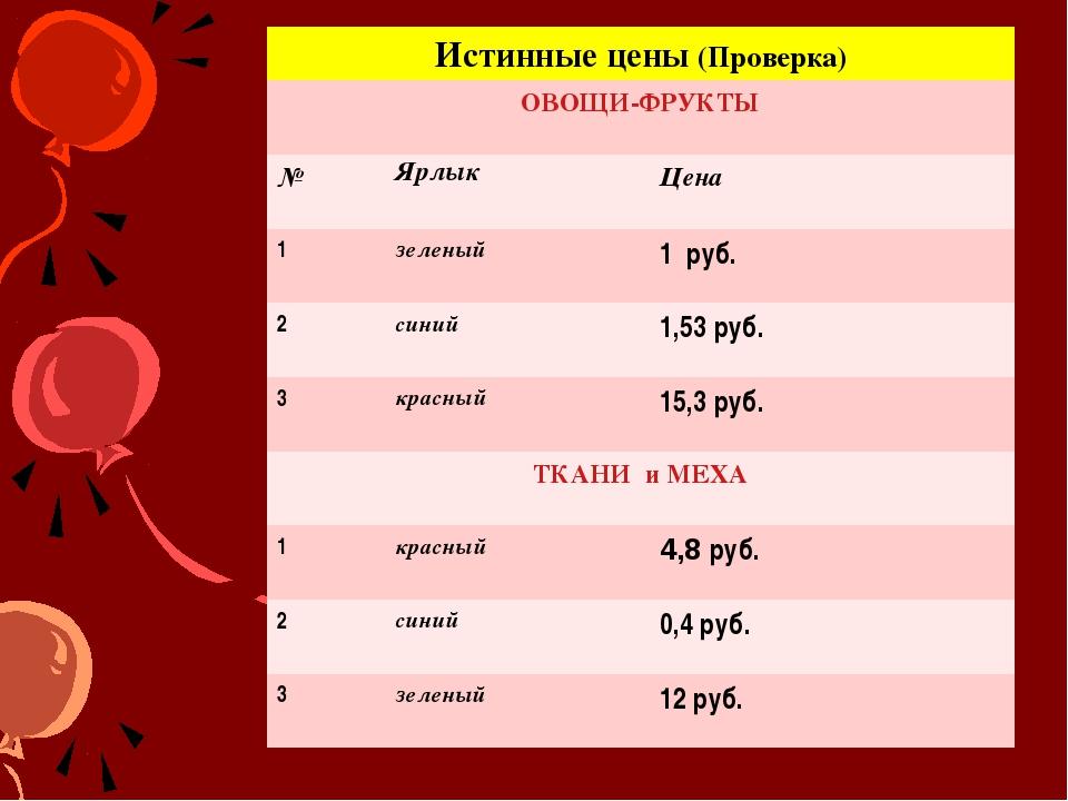 Истинные цены (Проверка) ОВОЩИ-ФРУКТЫ №Ярлык Цена 1зеленый1 руб. 2сини...