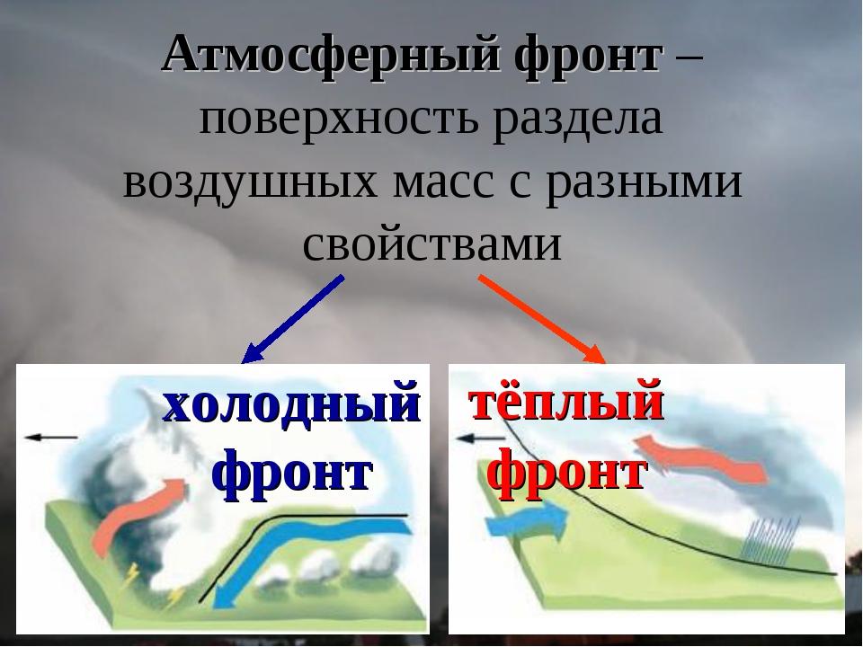 Атмосферный фронт – поверхность раздела воздушных масс с разными свойствами х...