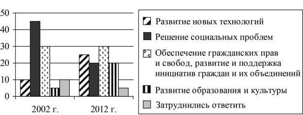 http://opengia.ru/resources/C3441084C1EBA3F7481E4D64571DEF97-3F818DA605C9A9584045F584D2EC5CF2-3F818DA605C9A9584045F584D2EC5CF2-1-1365594350/repr-0.jpg