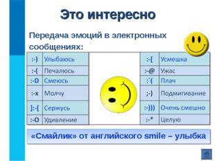 Передача эмоций в электронных сообщениях: «Смайлик» от английского smile – ул