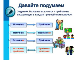 Задание: Назовите источники и приёмники информации в каждом приведённом приме