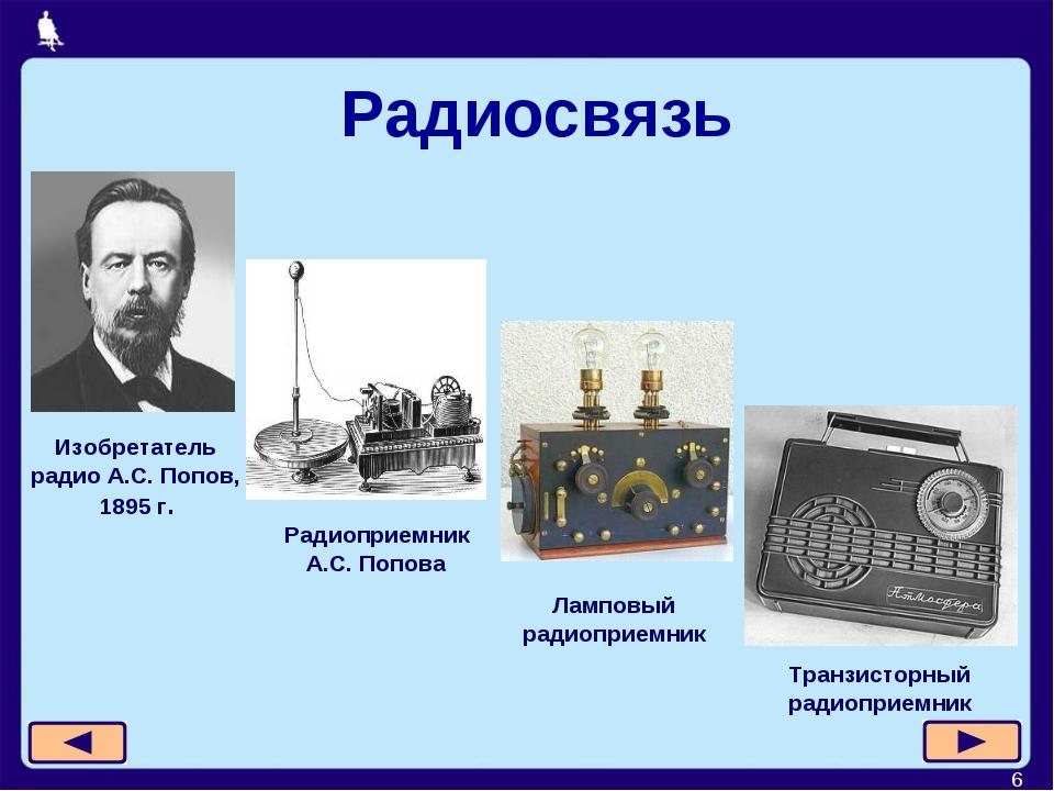 * Радиосвязь Изобретатель радио А.С. Попов, 1895 г. Ламповый радиоприемник Тр...