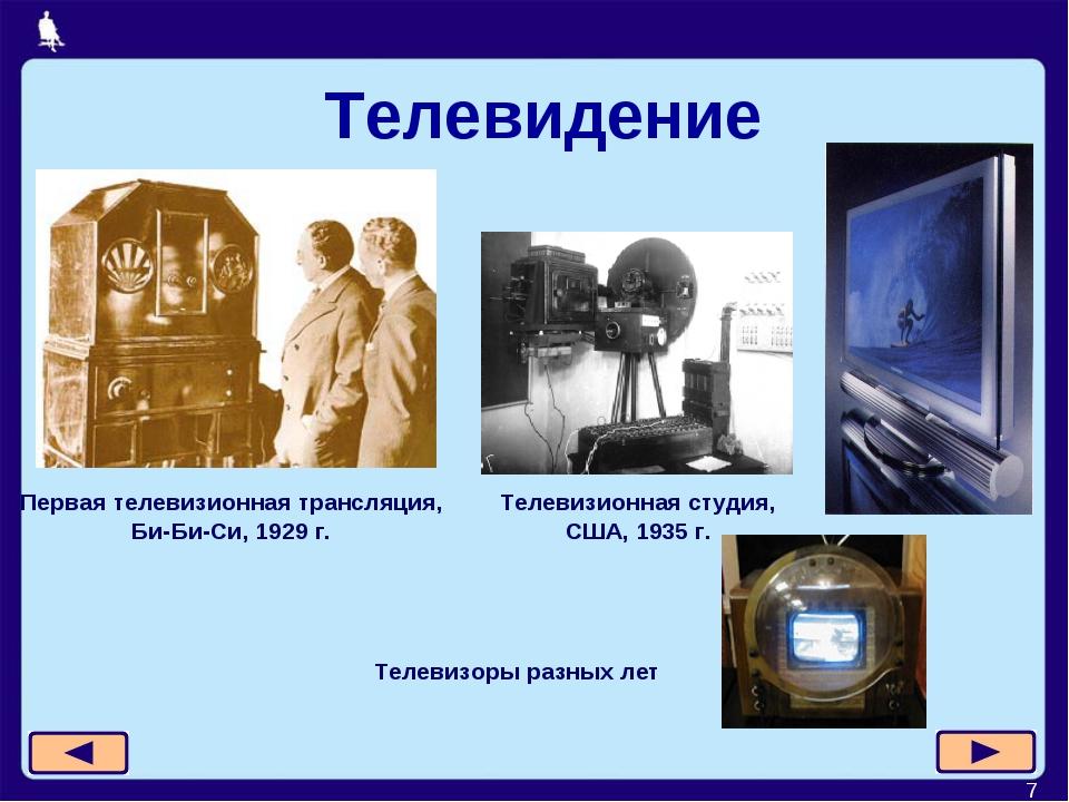 * Телевидение Телевизоры разных лет Телевизионная студия, США, 1935 г. Первая...