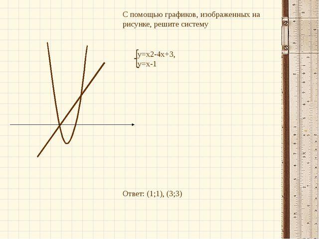 у=х2-4х+3, у=х-1 С помощью графиков, изображенных на рисунке, решите систему...