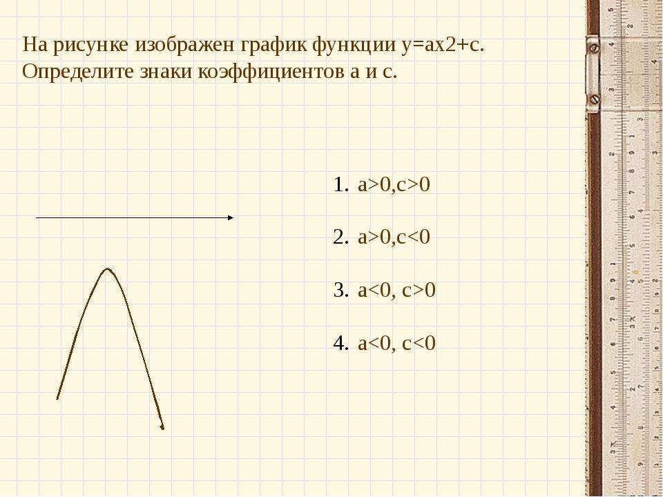 На рисунке изображен график функции у=ах2+с. Определите знаки коэффициентов а...