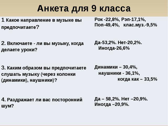 Анкета для 9 класса 1.Какое направление в музыке вы предпочитаете? Рок -22,8%...