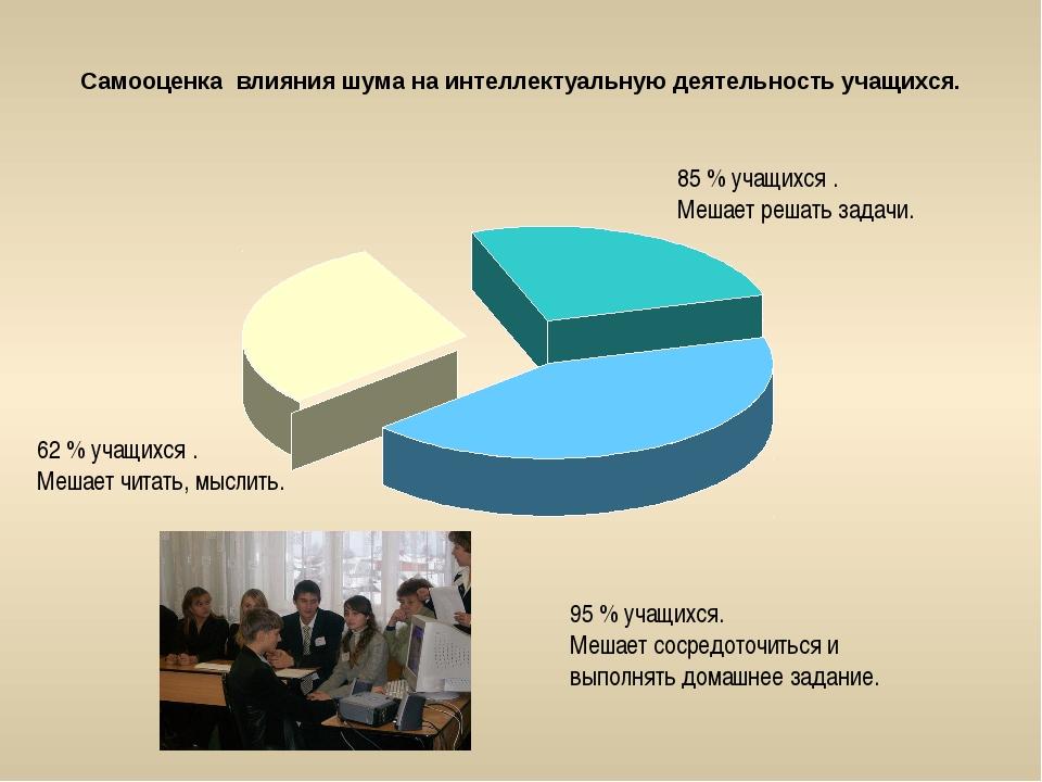 Самооценка влияния шума на интеллектуальную деятельность учащихся. 62 % учащи...