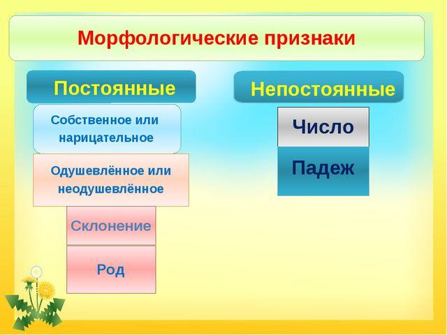 Постоянные Непостоянные Падеж Морфологические признаки Собственное или нарица...