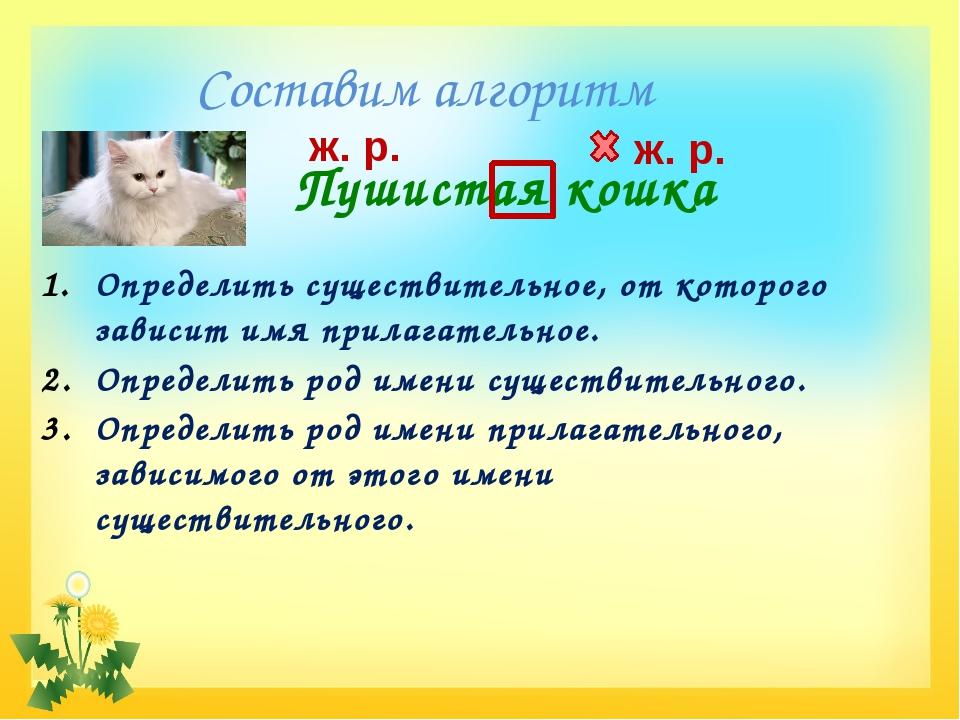 Составим алгоритм Пушистая кошка ж. р. ж. р. Определить существительное, от к...