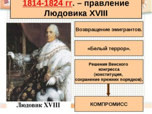1814-1824 гг. – правление Людовика XVIII Возвращение эмигрантов. Решения Венс