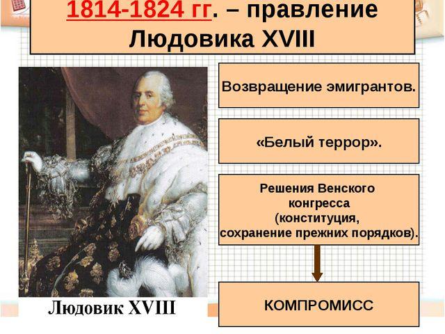 1814-1824 гг. – правление Людовика XVIII Возвращение эмигрантов. Решения Венс...