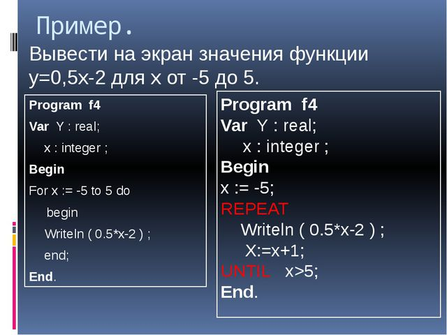 Пример. Program f4 Var Y : real; 	x : integer ; Begin For x := -5 to 5 do beg...