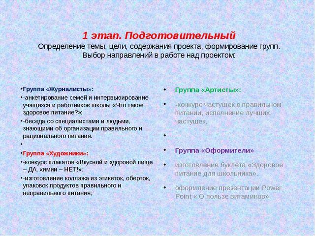 1 этап. Подготовительный Определение темы, цели, содержания проекта, формиров...
