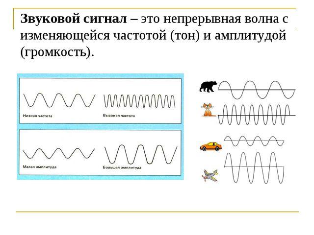 Звуковой сигнал – это непрерывная волна с изменяющейся частотой (тон) и ампли...