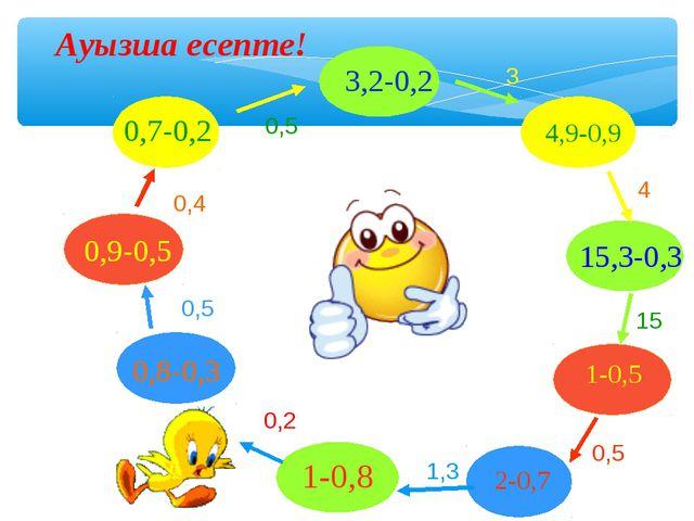 0,8-0,3 0,5 0,9-0,5 0,4 0,7-0,2 0,5 3,2-0,2 3 4,9-0,9 4 15,3-0,3 15 1-0,5 0,5...