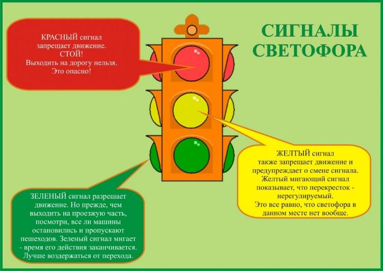 C:\Users\User\Desktop\signaly_svetofora.jpg