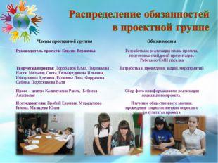 * Члены проектной группыОбязанности Руководитель проекта: Бексяк ВероникаР